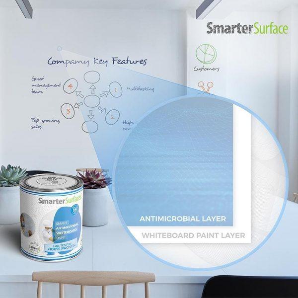 Chytrá stena - antimikrobiálna tabuľová farba na stenu - ako funguje