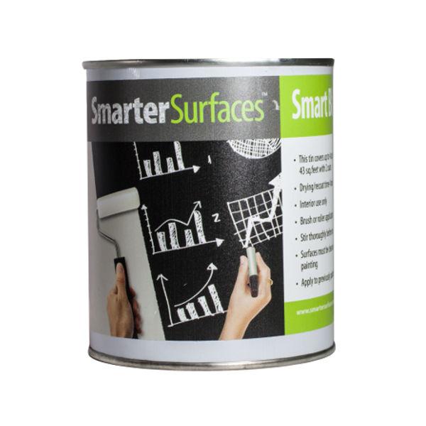 Chytrá stena – Smart Wall Paint - čierna tabuľová farba